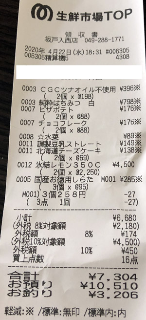 生鮮市場TOP 坂戸入西店 2020/4/22 のレシート