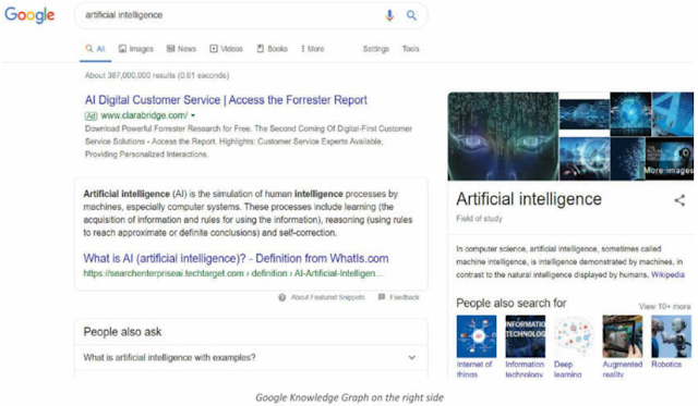Definition of the Google Knowledge Graph Panel