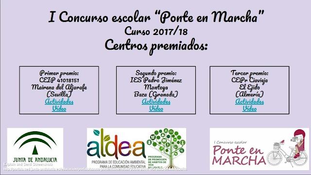 http://www.juntadeandalucia.es/educacion/portals/abaco-portlet/content/ab793cfd-a314-4f5f-85f3-0e3c6403df4c