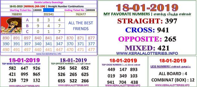 Nirmal NR-104 Kerala lottery abc guessing by keralalotteries.info