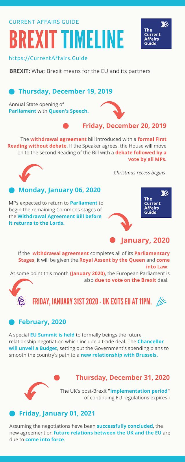 brexit infographic