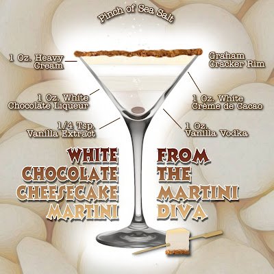 Ingredients and Instructions for the White Chocolate Cheesecake Martini