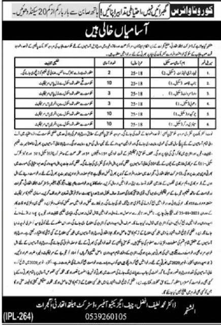 district-health-authority-dha-gujrat-jobs-2021-application
