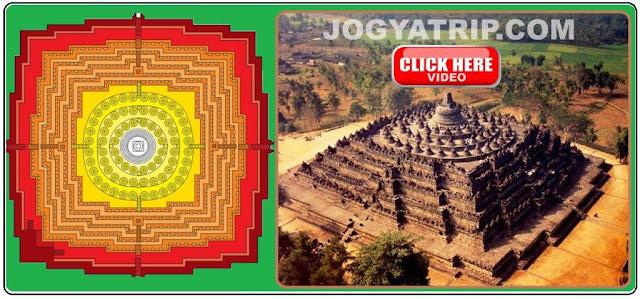 jogja trip travel, borobudur temple architecture, borobudur temple age, the borobudur temple, borobudur temple blog