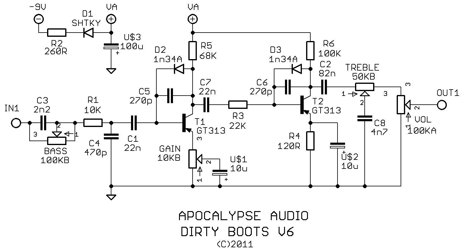Apocalypse Audio Dirty Boots V6