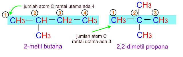 isomer kerangka C5H12 dan gambarnya