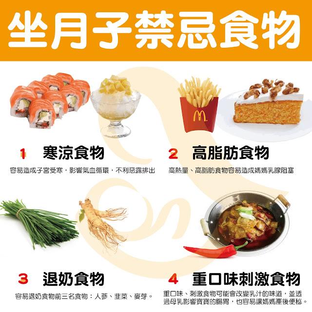 產後坐月子不建議吃寒涼食物、高脂肪食物、退奶食物、重口味食物