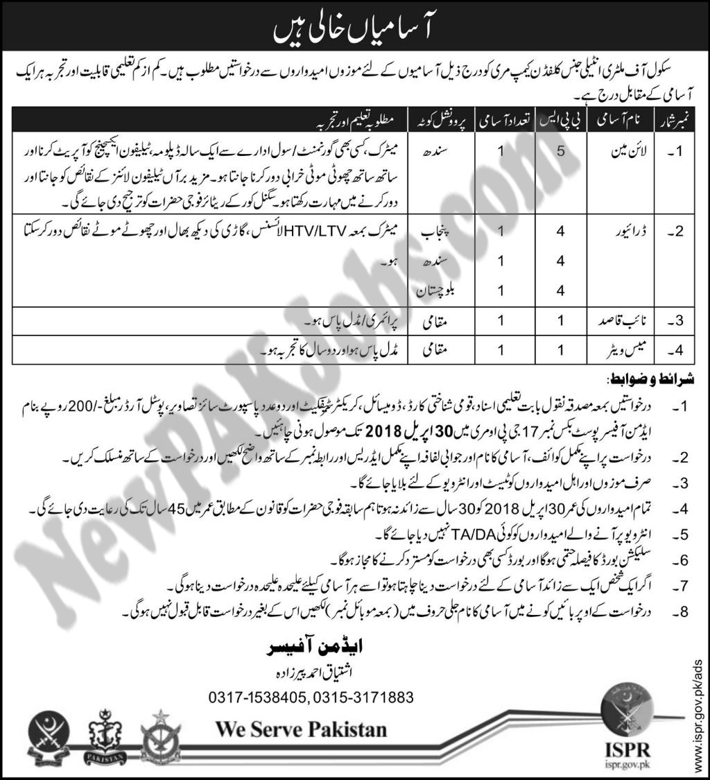School Of Military Intelligence Latest Sundat April 2018 Jobs