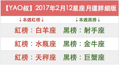 http://www.stargogo.com/2017/02/yao2017212.html
