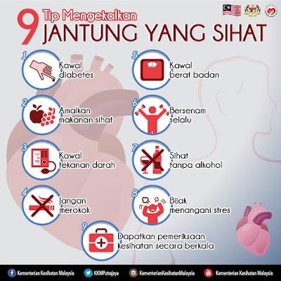 Tips Mengekalkan Jantung Yang Sihat