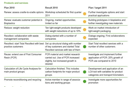 examples of business plans for startups