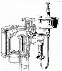 نظام الاشتعال ذو الأنبوب الساخنHot Tube of Ignition System