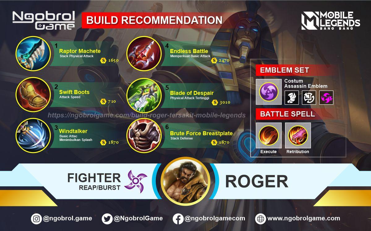 Build Roger Savage Mobile Legends