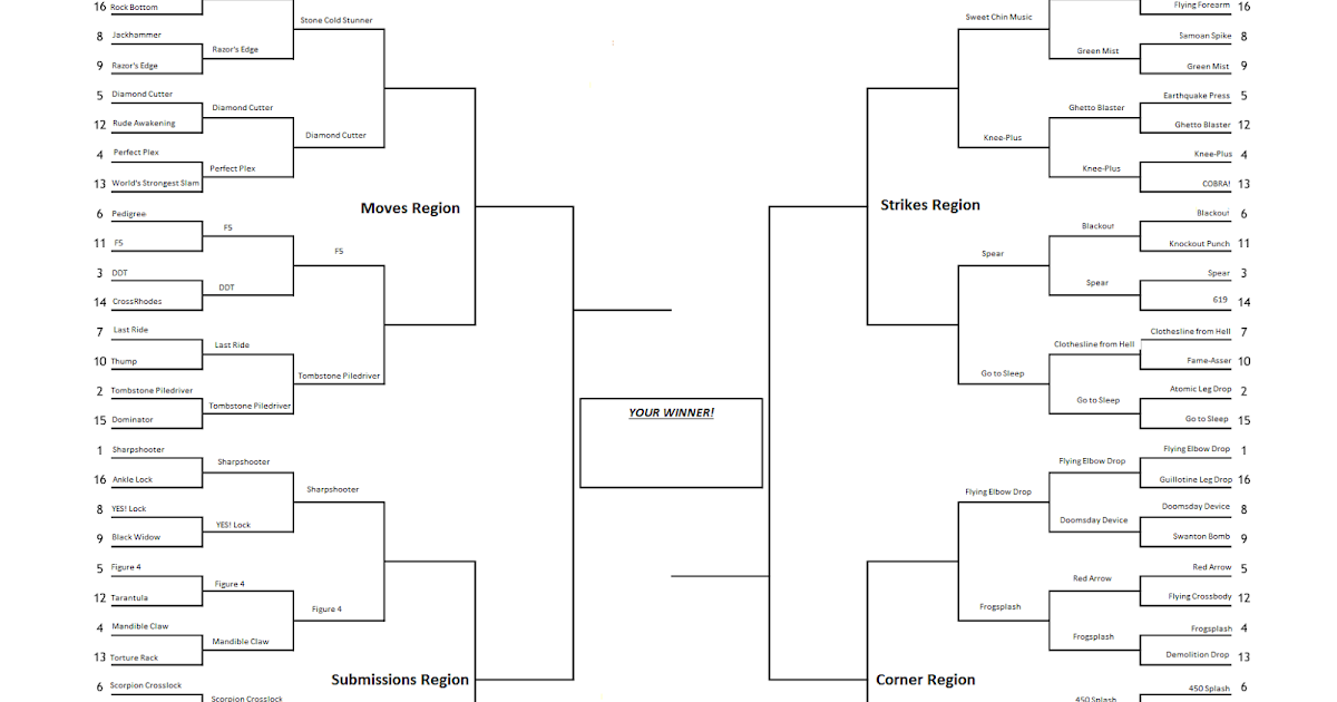 The Wrestling Blog: Finisher Bracket, Round 3