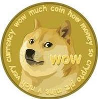 Сайты для заработка Dogecoin