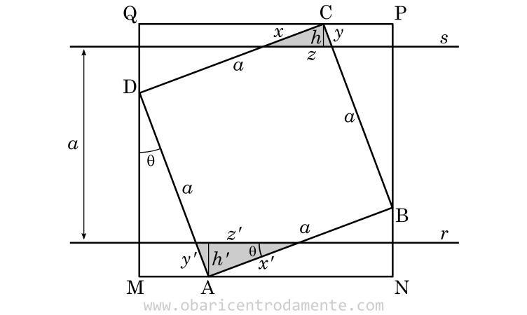 Resolução Soma dos perímetros de dois triângulos formados quando duas retas paralelas cortam lados adjacentes de um quadrado