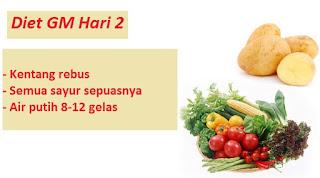 Diet gm hari ke 2
