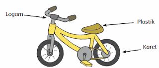 sepeda dan bahan pembuatnya www.jokowidodo-marufamin.com