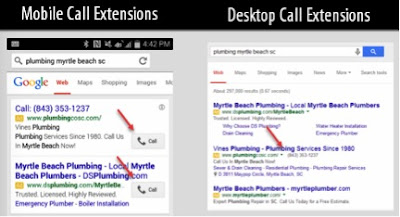 Call-Extensions