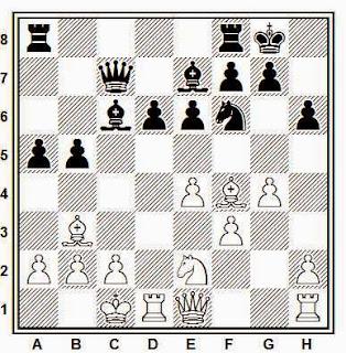 Partida de ajedrez Gavrikov - Tukmakov, 1982, posición después de 16…a5
