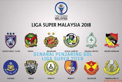 Senarai Penjaring Gol Terbanyak Liga Super 2018