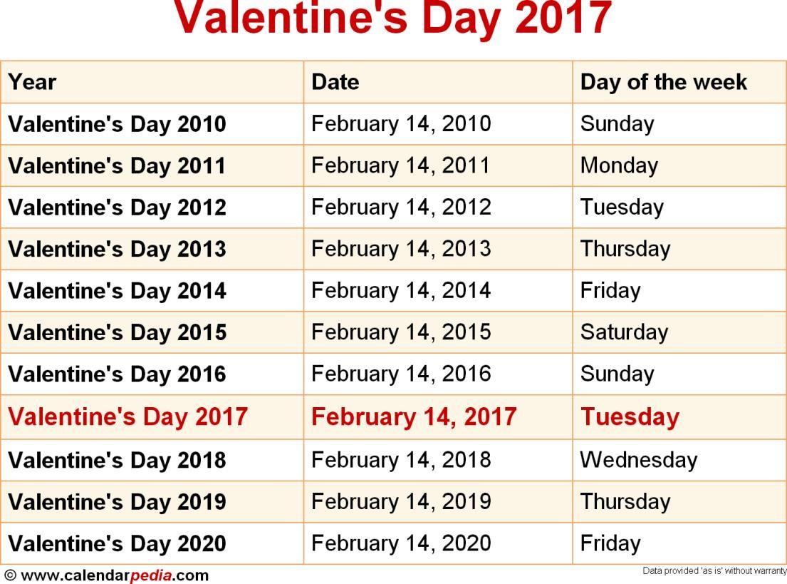 hari valentine 2017 tanggal berapa