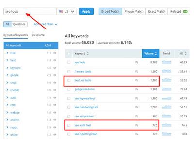 semrush seo keyword research tool