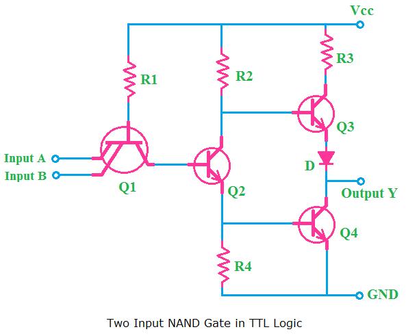 Transistor Transistor Logic (TTL)