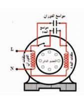 طريقة توصيل المحرك ذو المكثفين