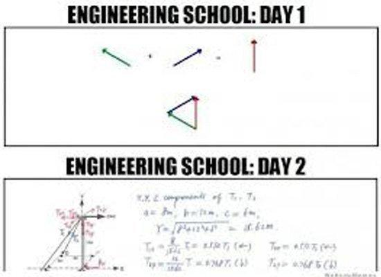 engineers day jokes