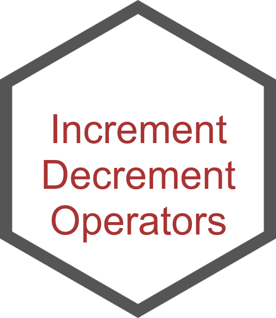 Increment/Decrement Operators