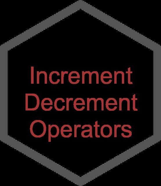 Increment/Decrement Operators