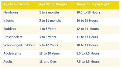 Ideally Teen Sleep 88