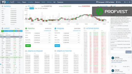 YoBit.net – обзор и отзывы о работе с биржей в 2021 году