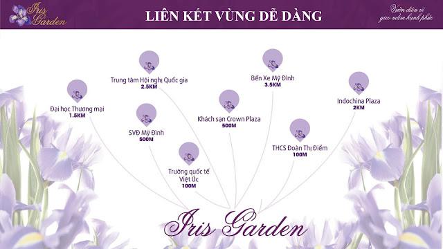Dự án chung cư Iris Garden Mỹ Đình