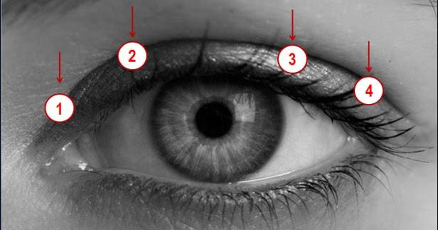 15+ Arti kelopak mata kiri atas kedutan inspirations