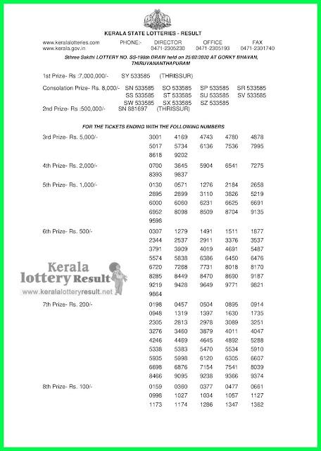 Kerala Lottery Result 25-02-2020 Sthree Sakthi SS-198 (keralalotteryresult.net)-