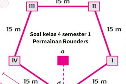 Soal PJOK kelas 5 Permainan rounders