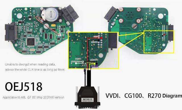 utilizzare-audi-j518-simulator-5