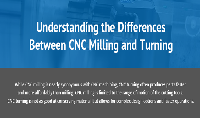 Understanding the Differences Between CNC Milling and Turning #infographic