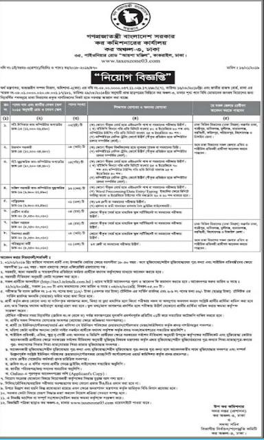 Taxes Zone Job Circular 2019