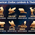 Discover interesting facts about your zodiac symbol