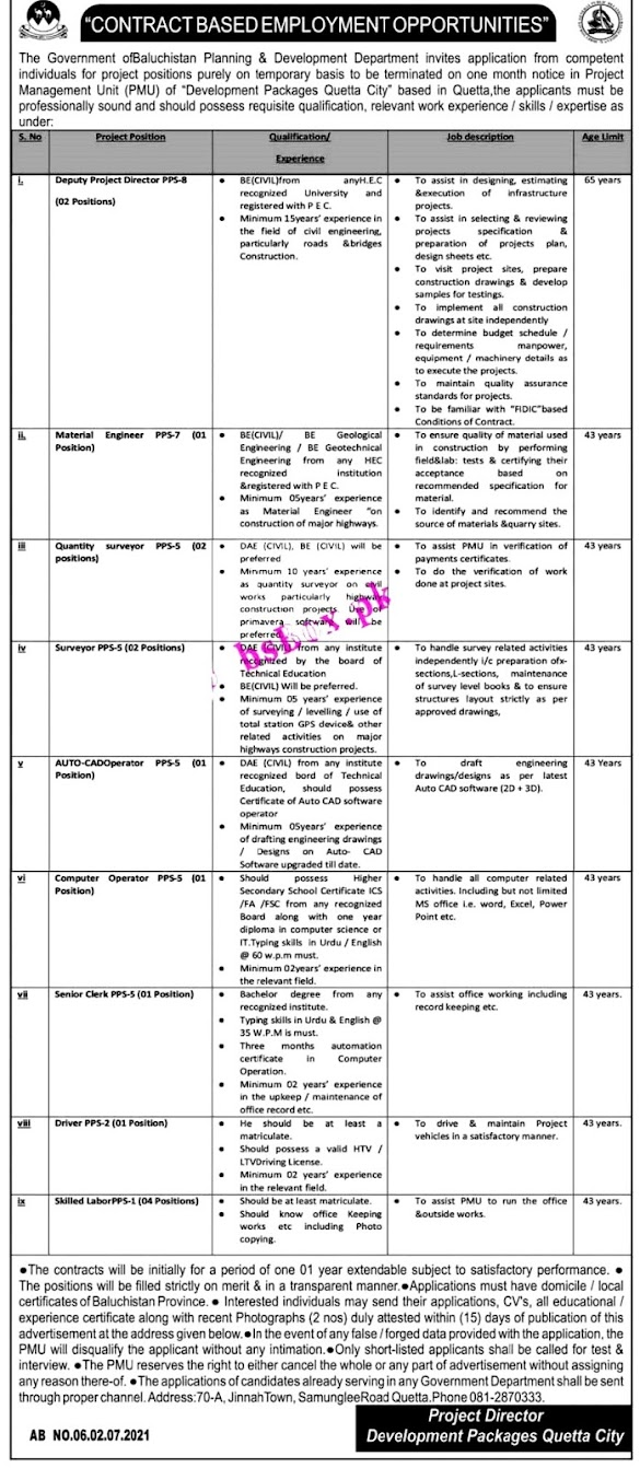 Latest Jobs in Planning And Development Department 2021