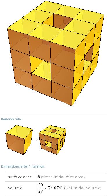 Фракталы, губка Менгера, menger sponge, iterations=1, 1 итерация, http://www.wolframalpha-ru.com