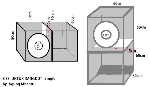 skema box cbs 15 inci untuk gendang dut