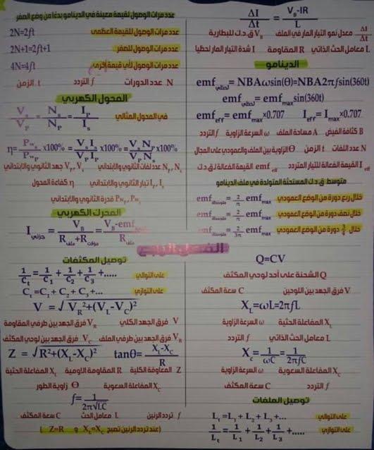 ملخص بسيط - قوانين الفيزياء للصف الثالث الثانوي في 10 ورقات - صفحة 2 3