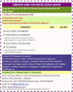 Gulf jobs walkins for Doha Qatar text image