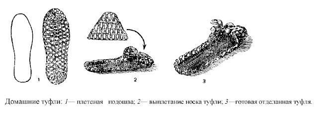кукурузные лапти