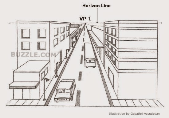 One Point Perspective City Pictures to Pin on Pinterest