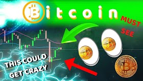 BITCOIN FINAL MOMENT INCOMING! BTC UNEXPECTED MOVE IF THIS DOESN'T HAPPEN BEFORE SUNDAY!!!